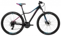 Cube Access WLS Disc 27.5 (2016)